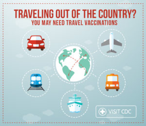 Travel and Vaccines Graphic